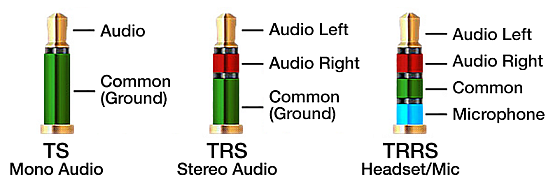 explaining ts trs and trrs jack difference